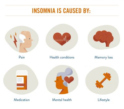 causes of chronic insomnia